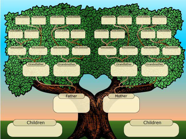 online family tree maker printable