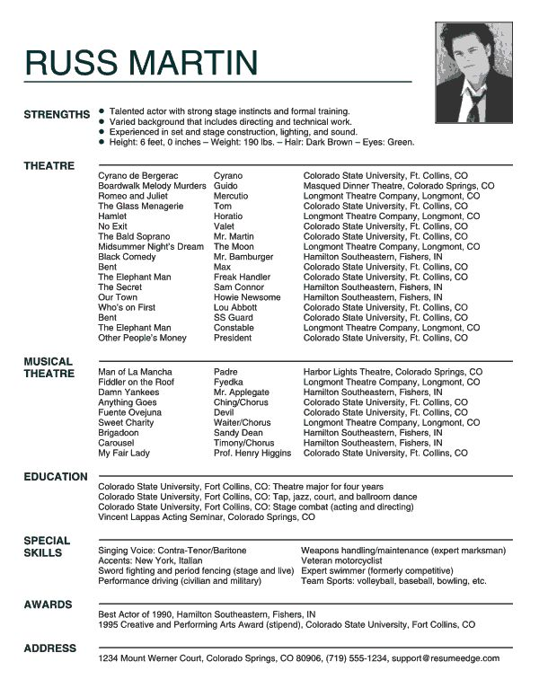 professional academic essay ghostwriting site for university sales - musical theatre resume template