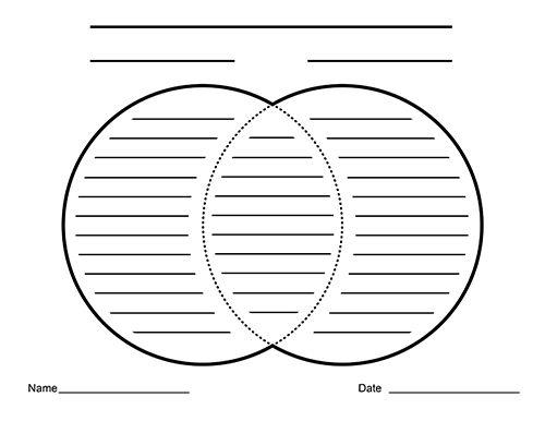 venn diagram logic puzzles