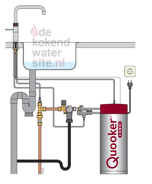 Inlaatcombinatie Close In Boiler 9 Best Images About Installatie Instructies On Pinterest | Met