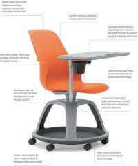 rolling nodes, classroom desks - Google Search | Flexible ...