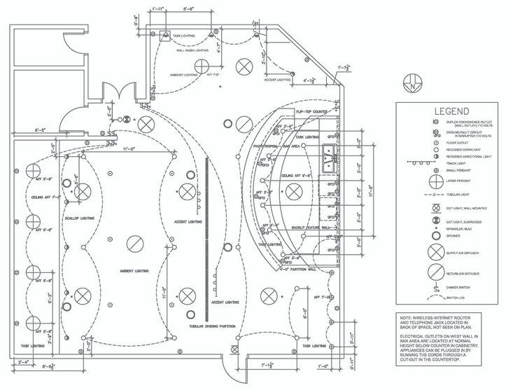 electrical grid plan