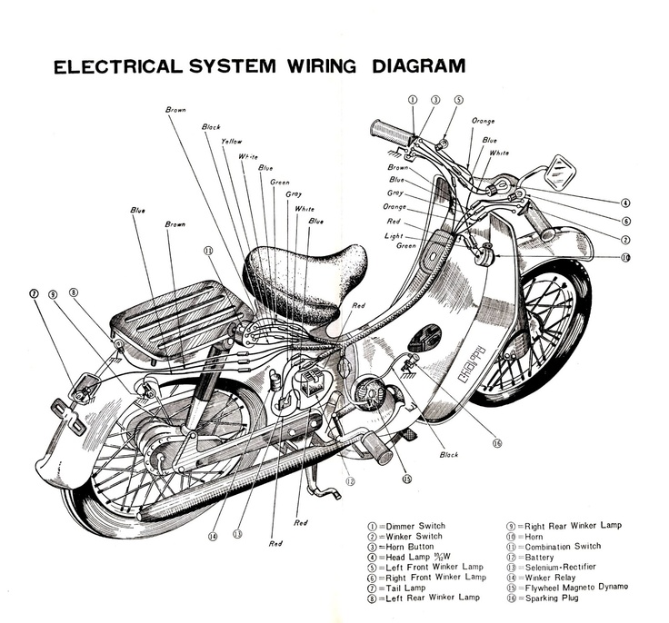 electric motorcycle wiring diagram