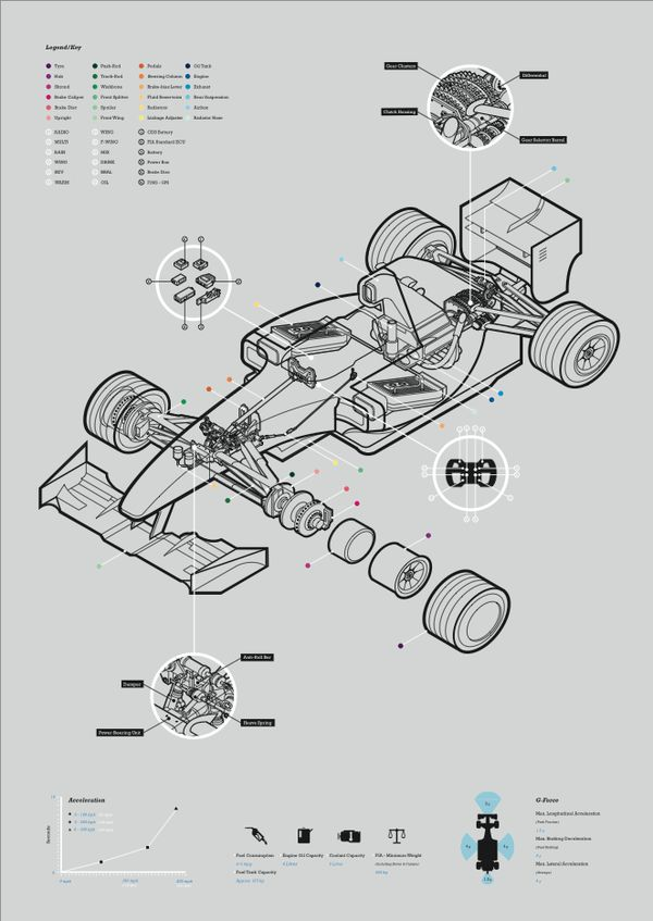 lincoln diagrama de cableado estructurado imagenes