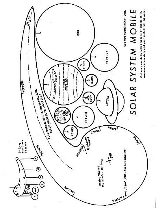 mobile solar system diagram pics about space