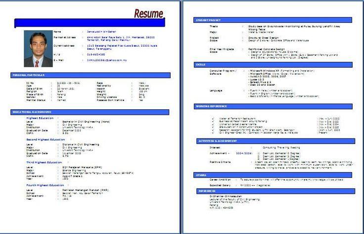 Resume Contoh English Free Download Contoh Resume Lengkap Koleksi Contoh Resume Lengkap Terbaik Dan Terkini Sumber Resume Bahasa Melayu