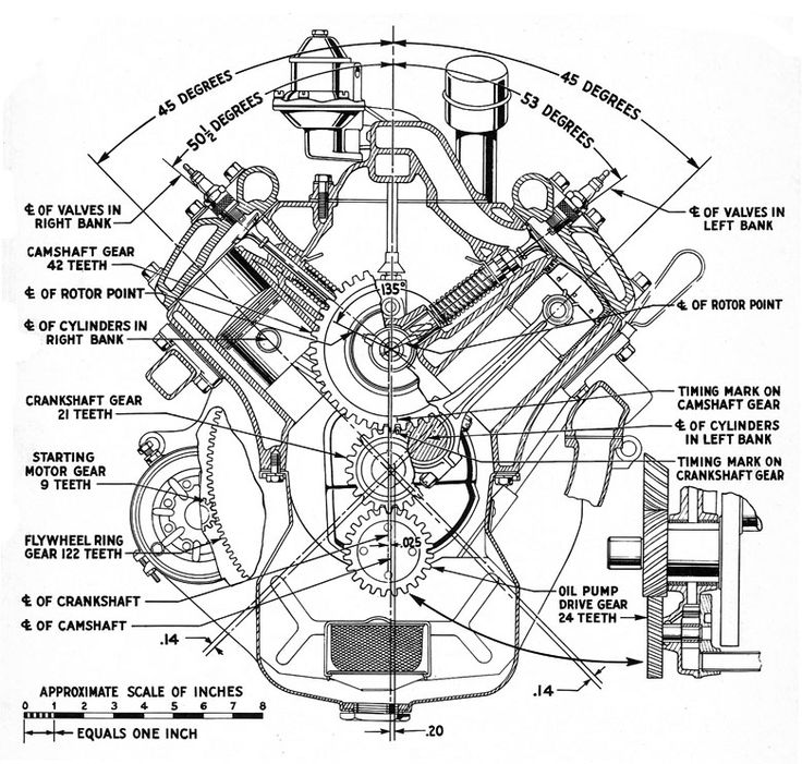 ford ohv engine diagram