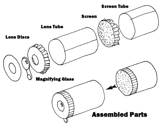 camera lens diagram simple lens details and