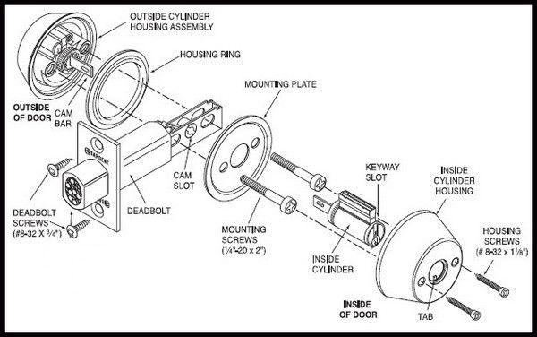 door lock wire diagram