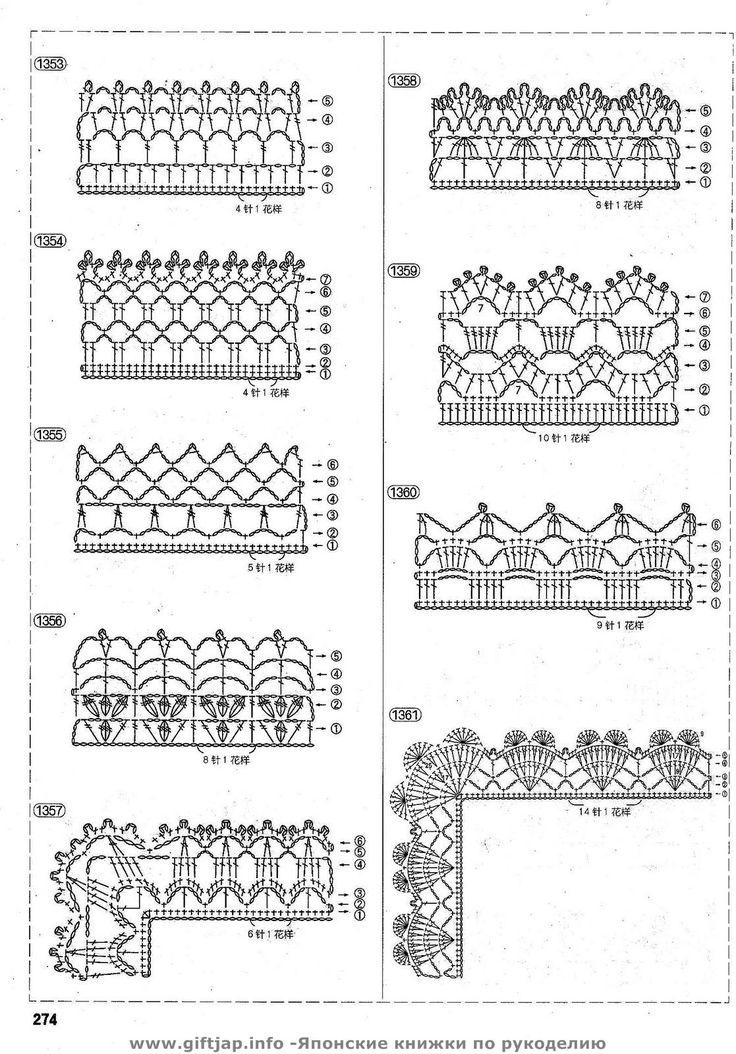 crochet diagram key