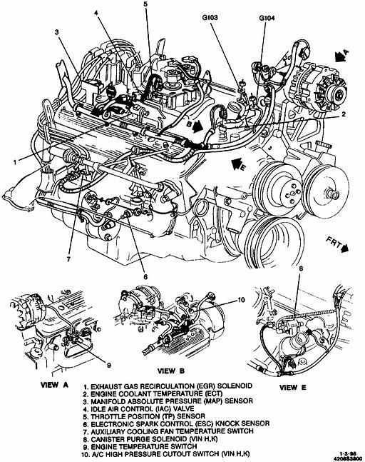 94 chevy tbi ignition schema cablage
