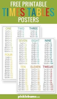 25+ Best Ideas about Printable Times Tables on Pinterest ...