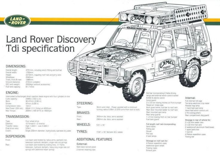 land rover overland expedition