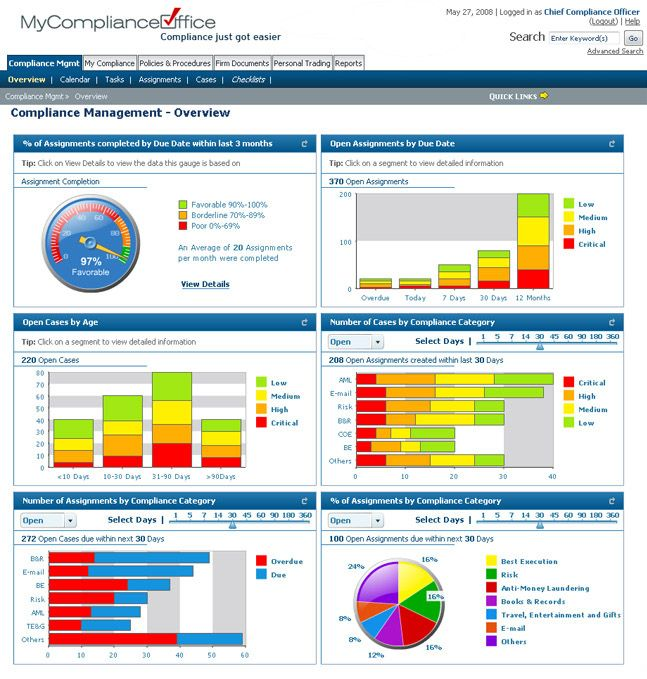 project management reporting templates