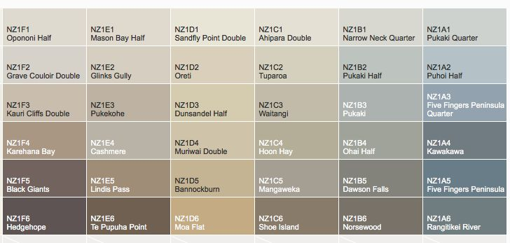 Dulux colour atlas colours of new zealand maybe the