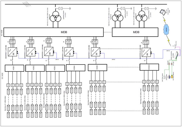 power plant layout ppt