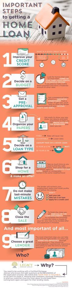 25+ best ideas about Mortgage loan officer on Pinterest | Mortgage tips, Home buying and Home ...