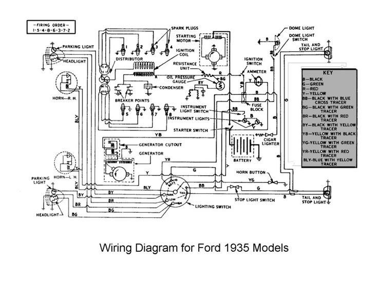1936 ford pickup wiring diagram