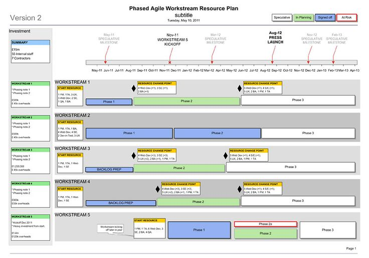 project workstream template
