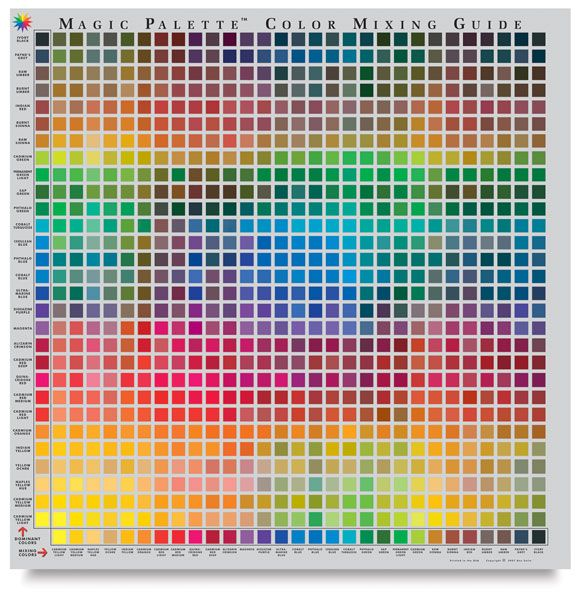 Color Mixing Chart Magic Color Mixing Chart Brand You