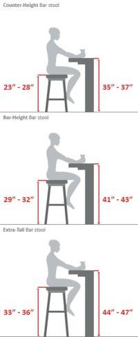 25+ best ideas about Bar height table on Pinterest   Bar ...