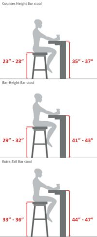 25+ best ideas about Bar counter design on Pinterest ...