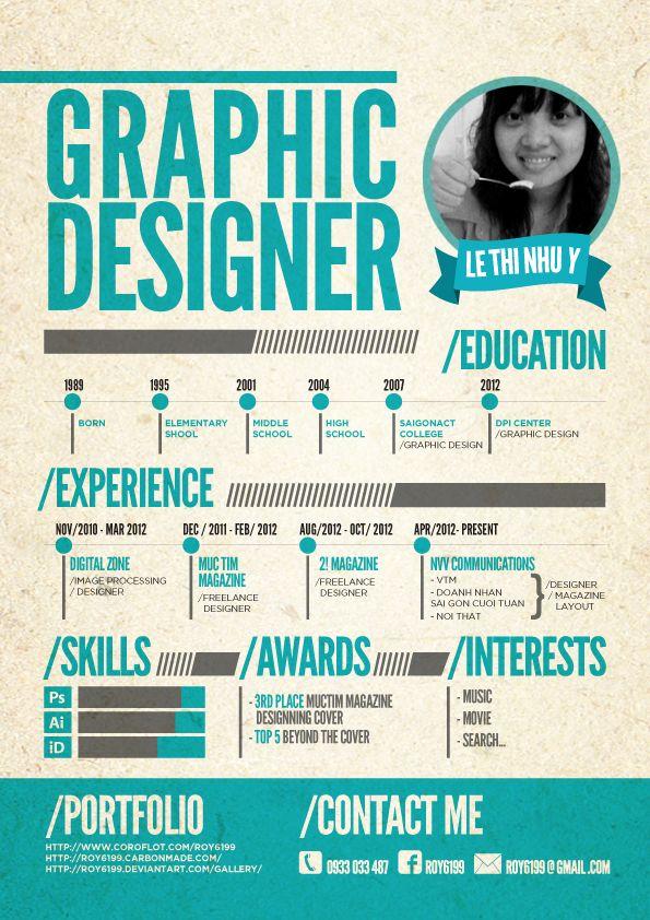 cv graphic designer homme