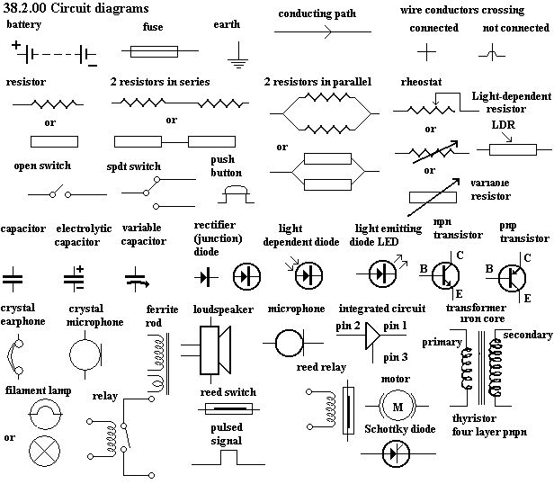 automotive wiring diagram symbol key
