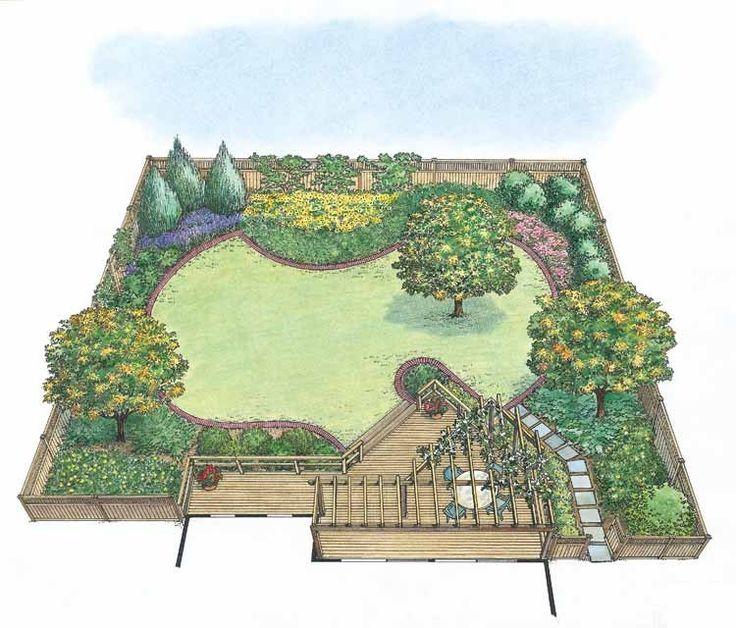 25+ best ideas about Landscape plans on Pinterest