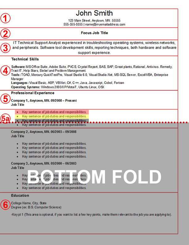 100+ It Resumes Templates - Sample Resumes Resume Examples Best - it resume template word