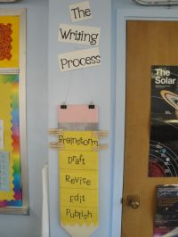 25+ best ideas about Classroom Themes on Pinterest ...