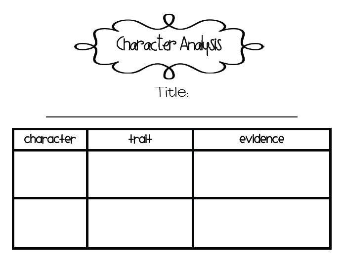 44 bästa idéerna om Theme 1 character analysis på Pinterest - character analysis template
