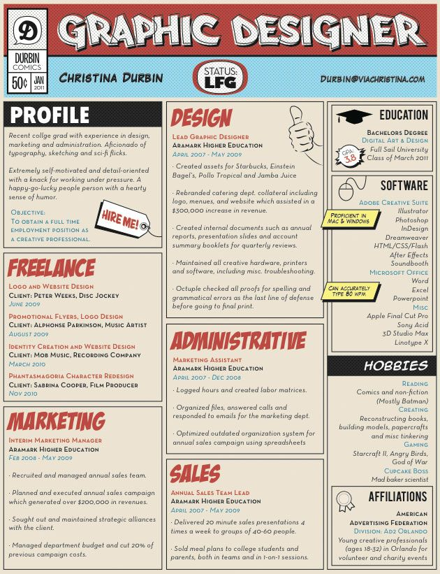 18 Professional Cv Templates And Examples Hloom Example Of A Creative Resume For Graphic Designers From