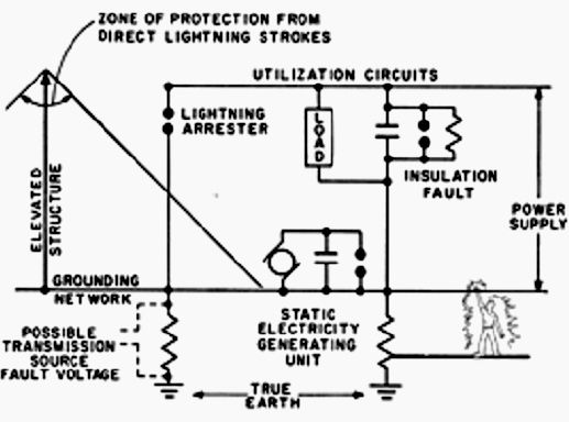 lessons in dc electrical circuits eep