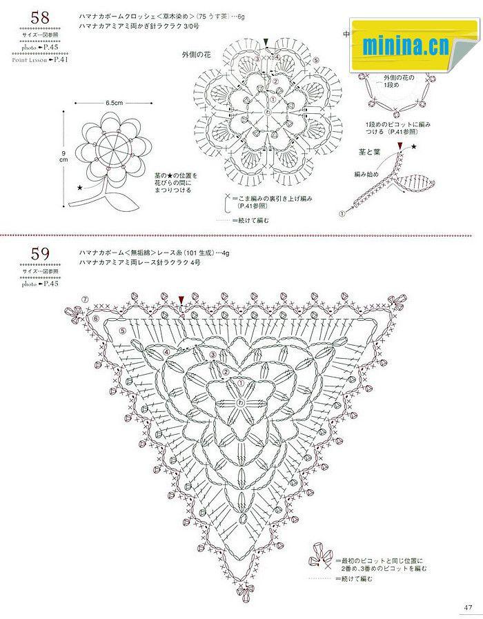 nice crochet stitch diagram granny motif pinterest crochet