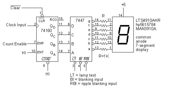 Led Lifier Wiring Diagram Circuit On How To Wire A 7447 Decoder Or Driver To A