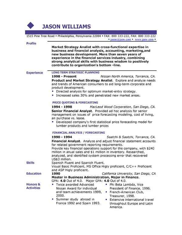 Free Professional Resume Examples Help Desk Analyst Resume Cover - free example of resume