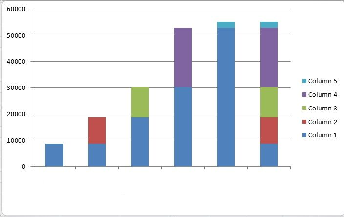 Sample Chart Templates » Bar Chart Excel Template - Free Charts - bar chart template