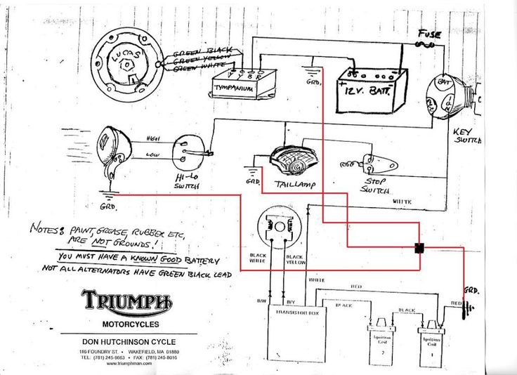 triumph ignition coil wiring diagram