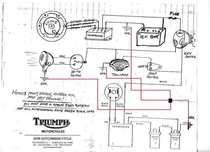 triumph chopper wiring