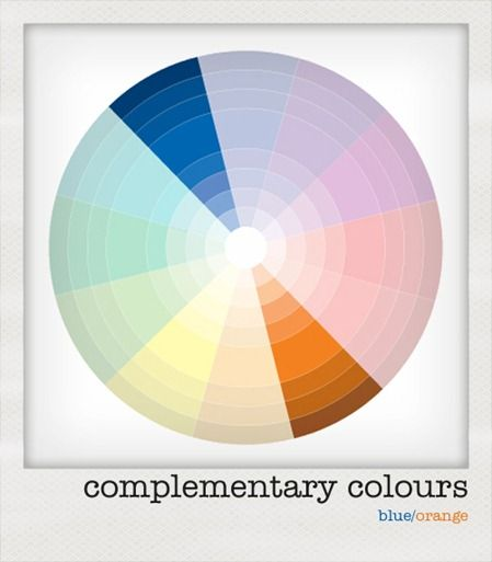 Colors That Compliment Orange 1000+ Images About Complimentary Color Blue + Orange On