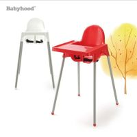 12 best images about Baby Equipment on Pinterest | Baby ...