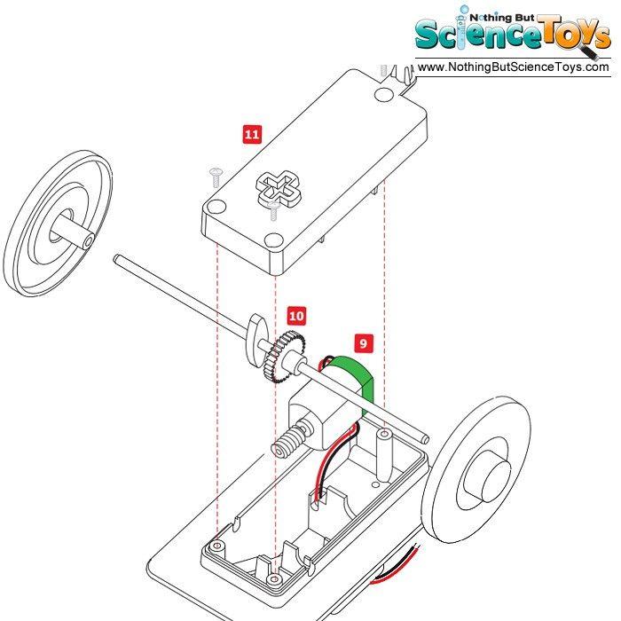 circuits alternative energy kit green physics science kits toys