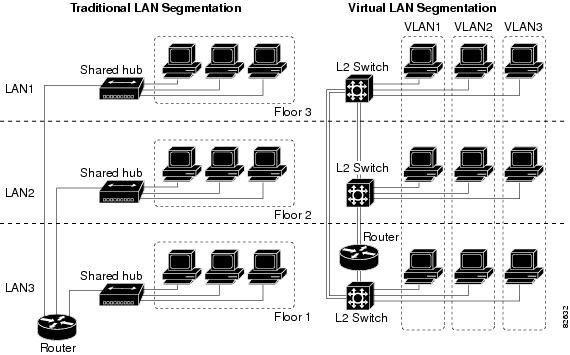 network wiring network wiring network cabling fiber ethernet voice