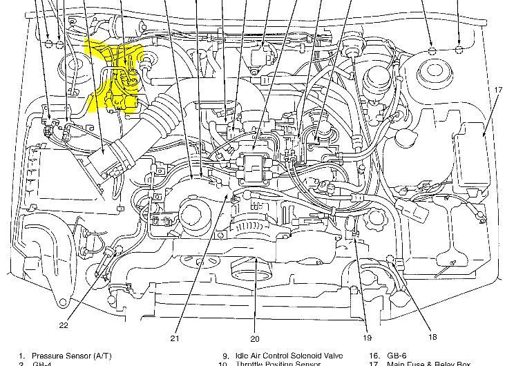 2004 subaru forester xt fuse box diagram