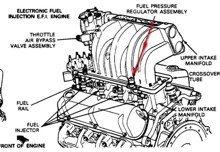 engine diagram for 1979 ford windsor