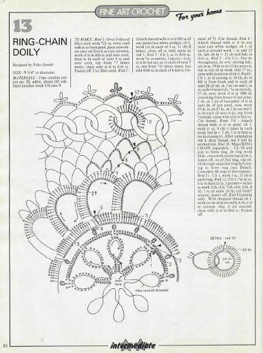 crochet diagram crochet time pinterest