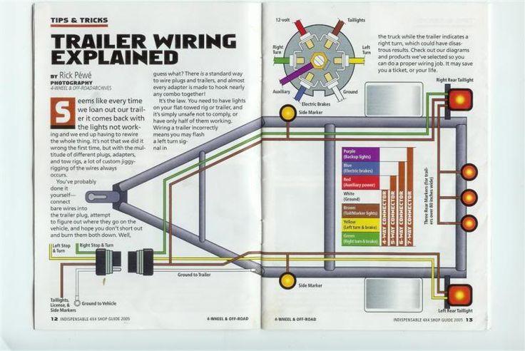 diagram for wiring a trailer 7 way plug