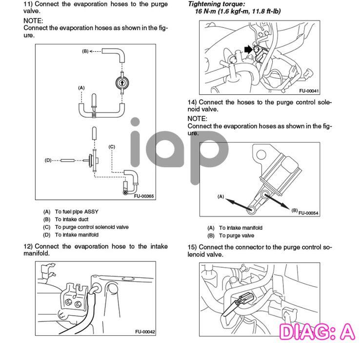 faq subaru evap purge control solenoid valve information for ej255