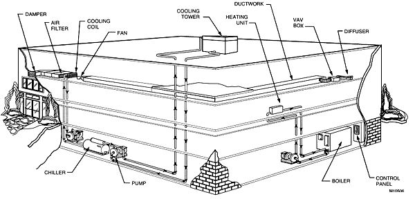 smallmercial hvac diagram